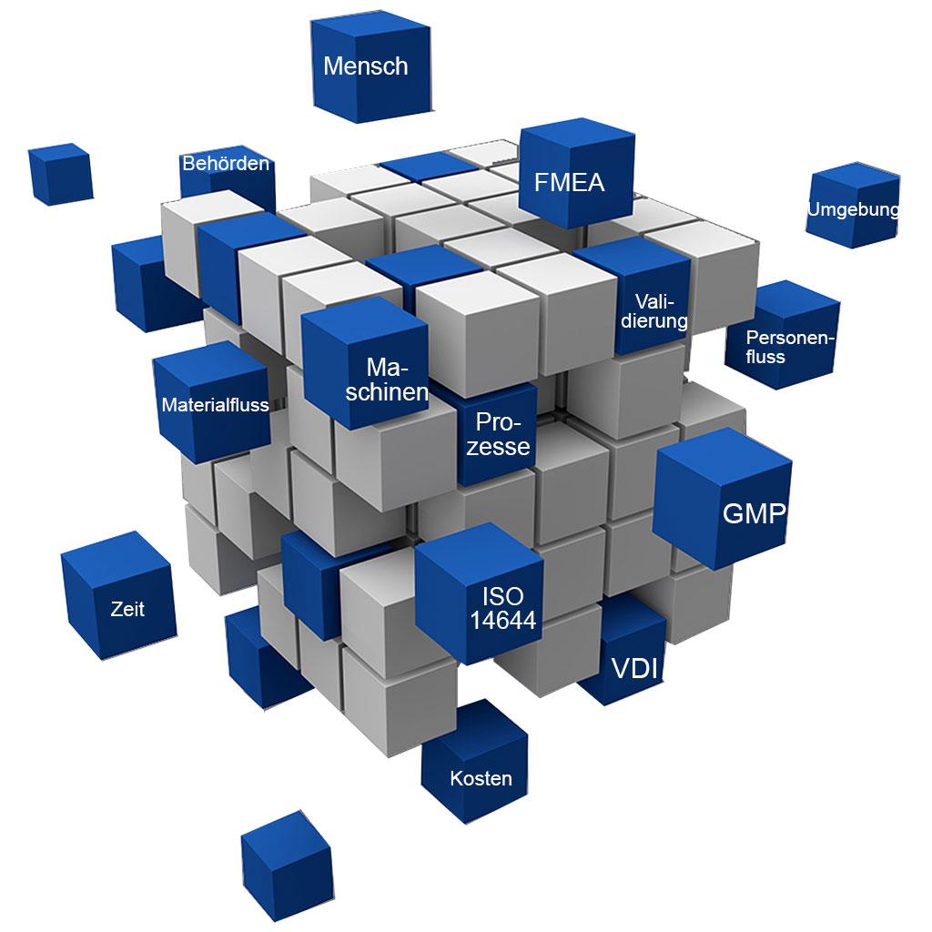 Einflussfaktoren auf die Reinraumplanung